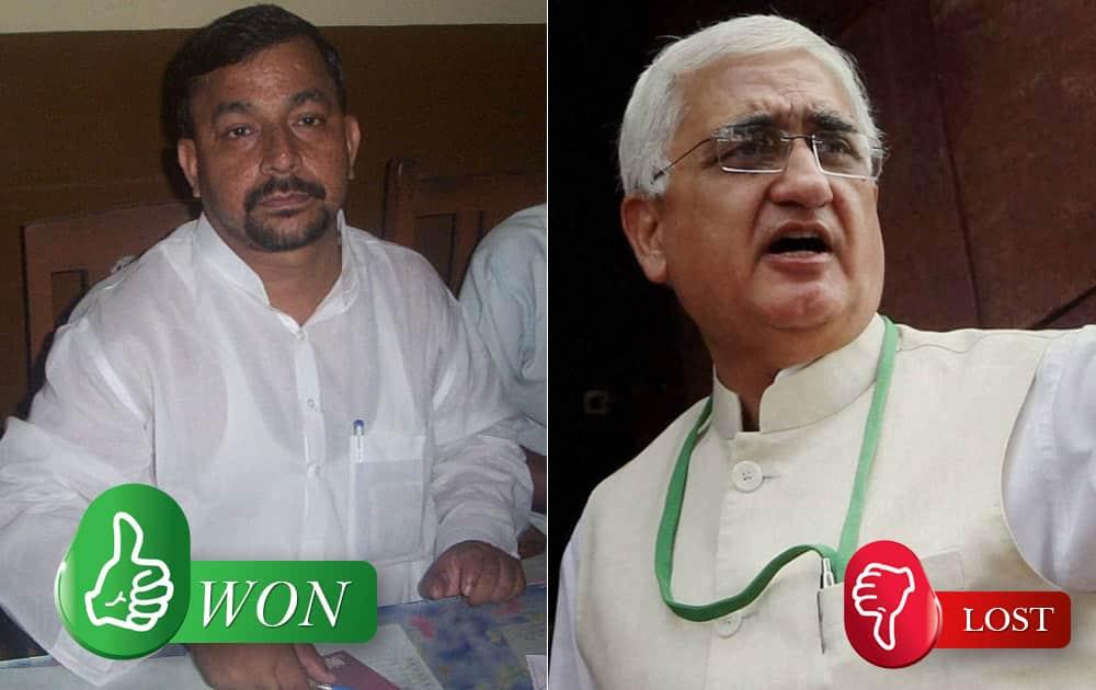 Mukesh Rajput (BJP) defeated Salman Khurshid (Congress) from Farrukhabad (UP)