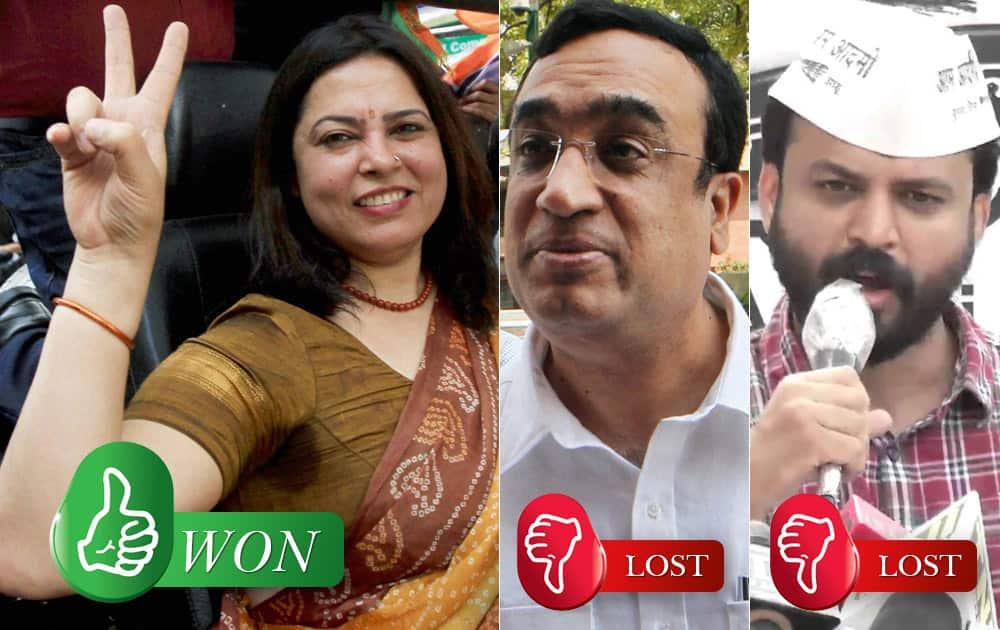 Meenakshi Lekhi (BJP) defeated Ajay Maken (Congress) and Ashish Khetan (AAP) from New Delhi