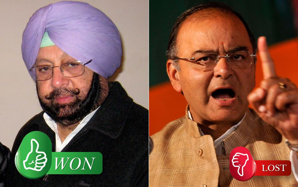 Captain Amrinder Singh (Congress) defeated Arun Jaitley (BJP) from Amritsar (Punjab)