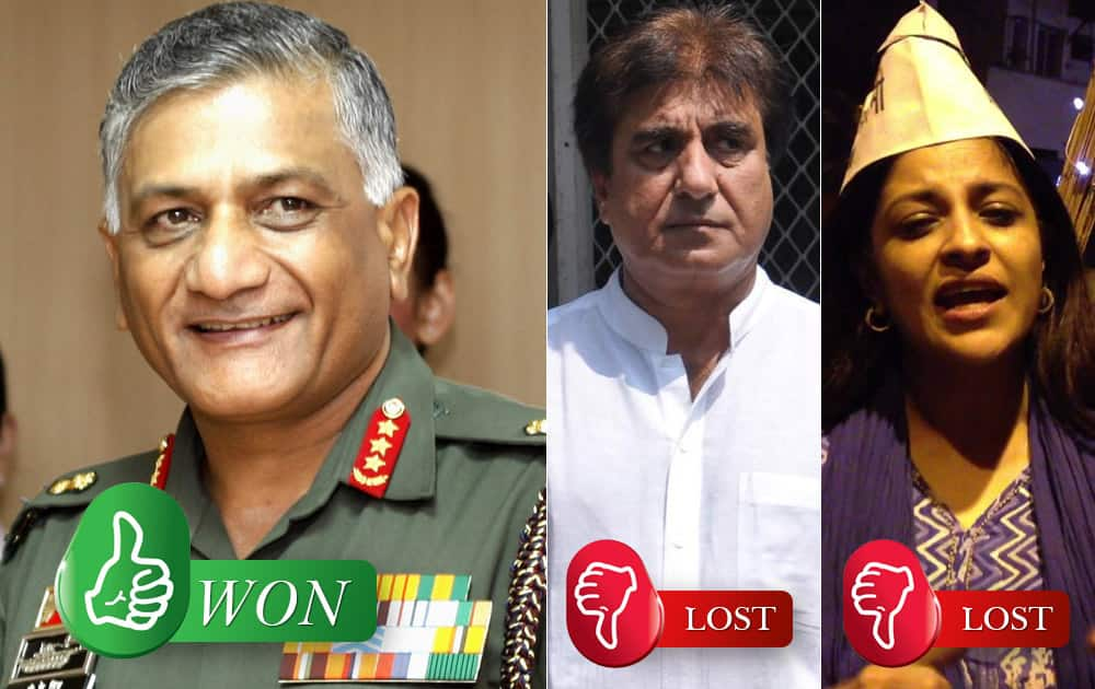VK Singh (BJP) defeated Raj Babbar (Congress) and Shazia Ilmi (AAP) from Ghaziabad (UP)