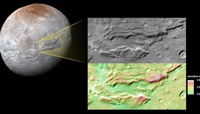 Pluto's moon Charon may have had subsurface ocean