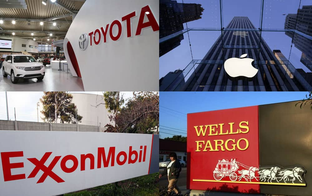 US and China-based companies dominate world's top companies. Here's the list of 2016 Forbes top 10 largest public companies.