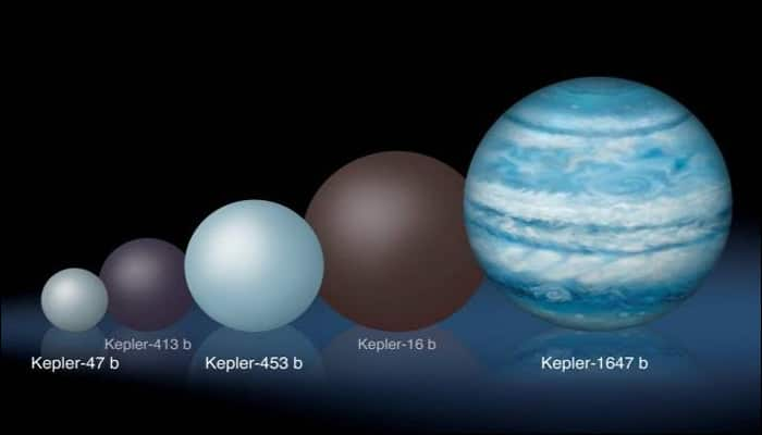 NASA discovers largest new planet that orbits two suns!