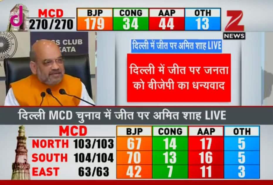 MCD Election