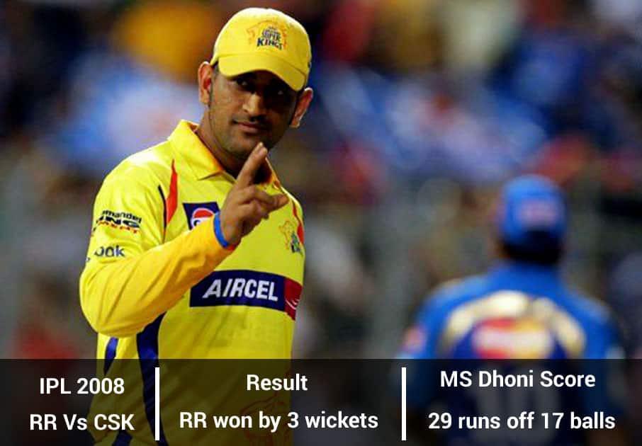 MS Dhoni scored 29 runs off 17 balls as Rajasthan Royals won the title