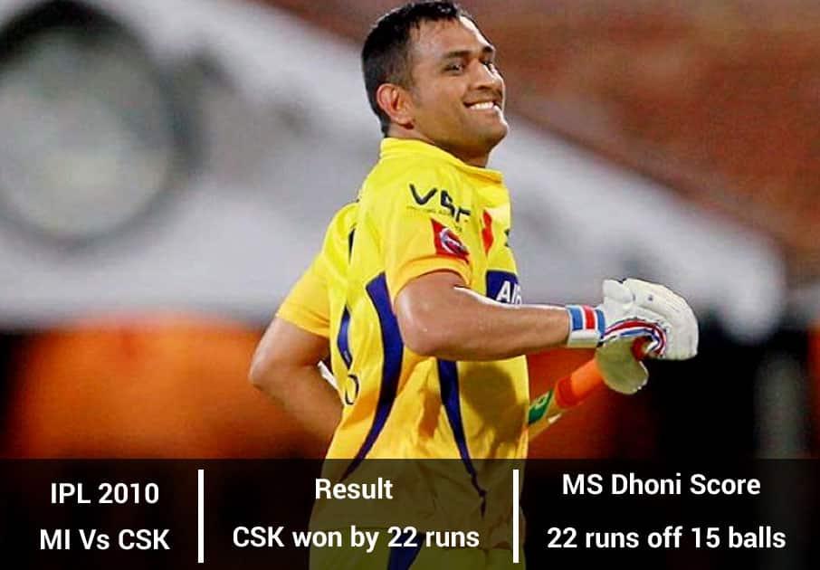 MS Dhoni score 22 runs off 15 balls as Mumbai Indians won the title