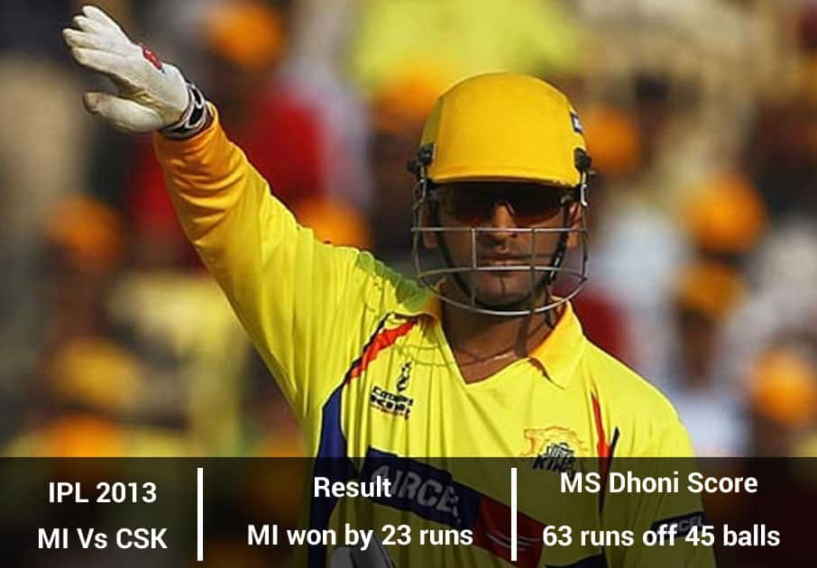 MS Dhoni scored 63 runs off 45 balls as Mumbai Indians won the title