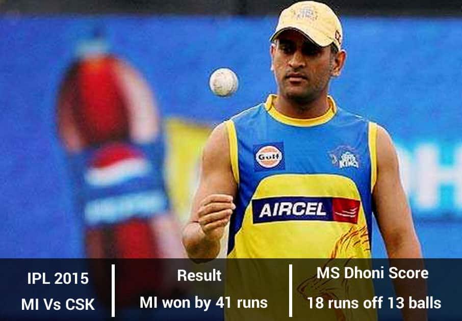 MS Dhoni scored 18 off 13 balls as Mumbai Indians won the title