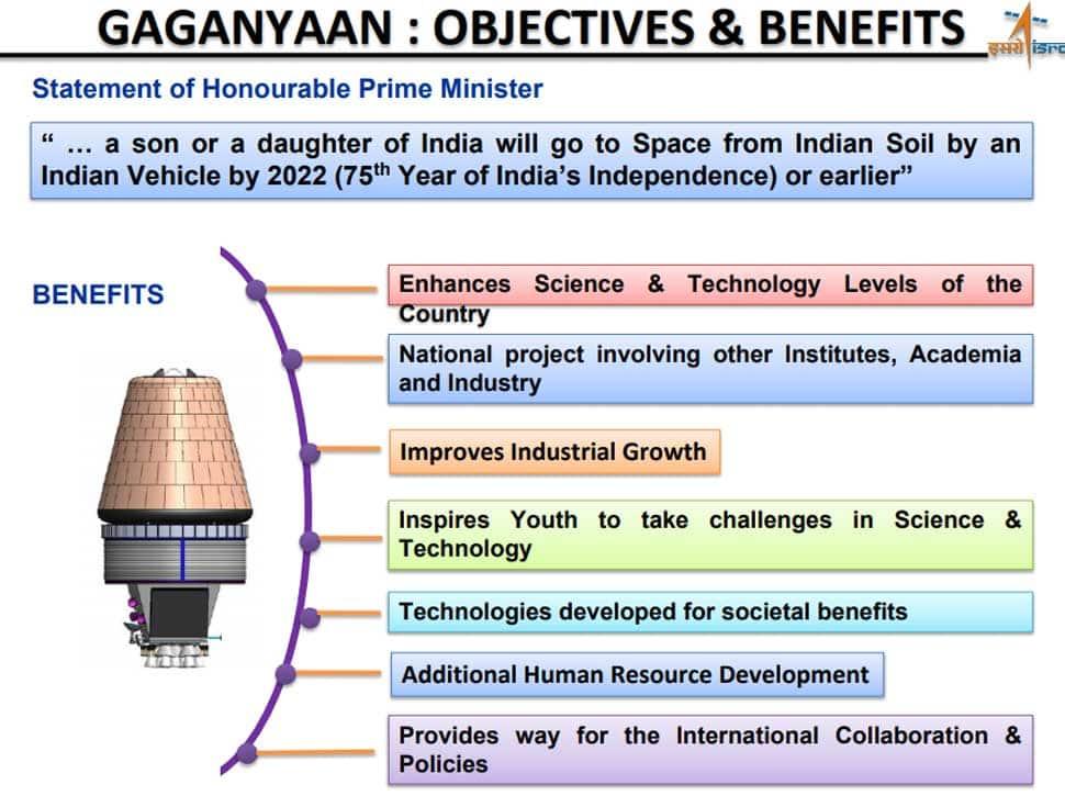 PM Modi announces Gaganyaan