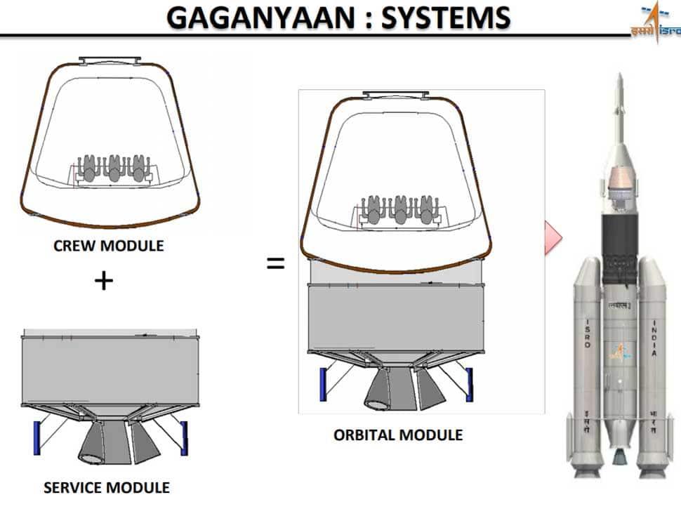ISRO says Gaganyaan on track