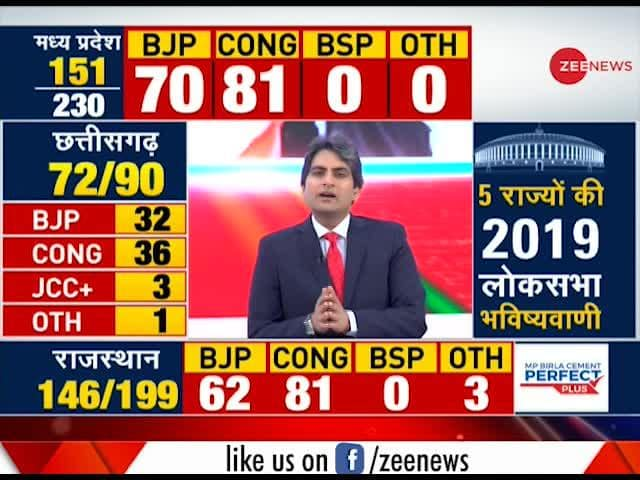 Bihar election results live zee news in hindi
