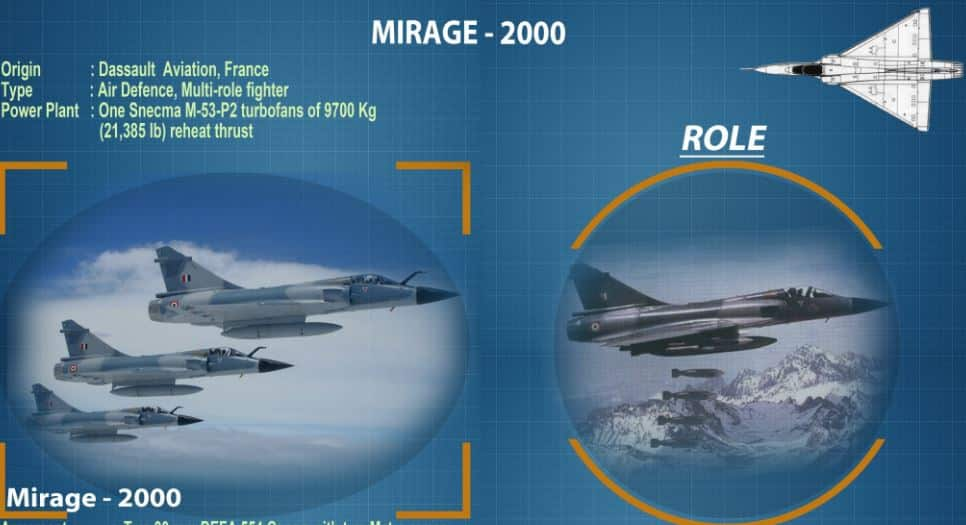 IAF to showcase its multi-role, single-engine, air defence fighter aircraft Mirage-2000 at Vayushakti 2019