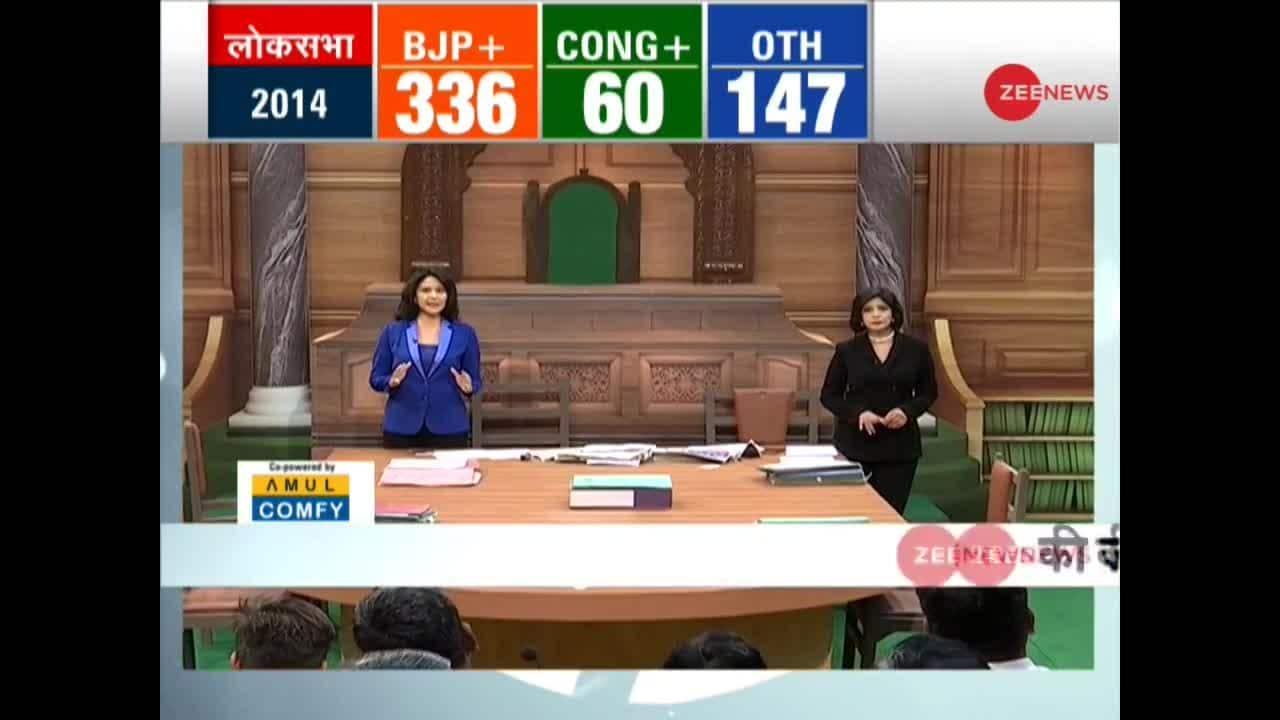 Maha Exit Poll 2019: Lok Sabha Election Result Predictions