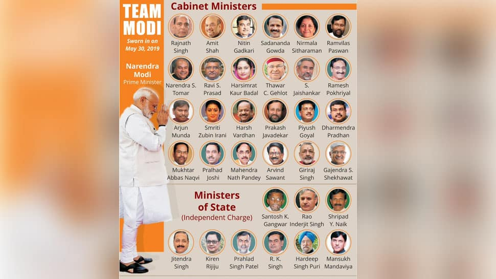 Amit Shah Home Minister, Rajnath Singh Defence Minister, Finance goes to Nirmala Sitharaman; here is the full list of ministers and their portfolios