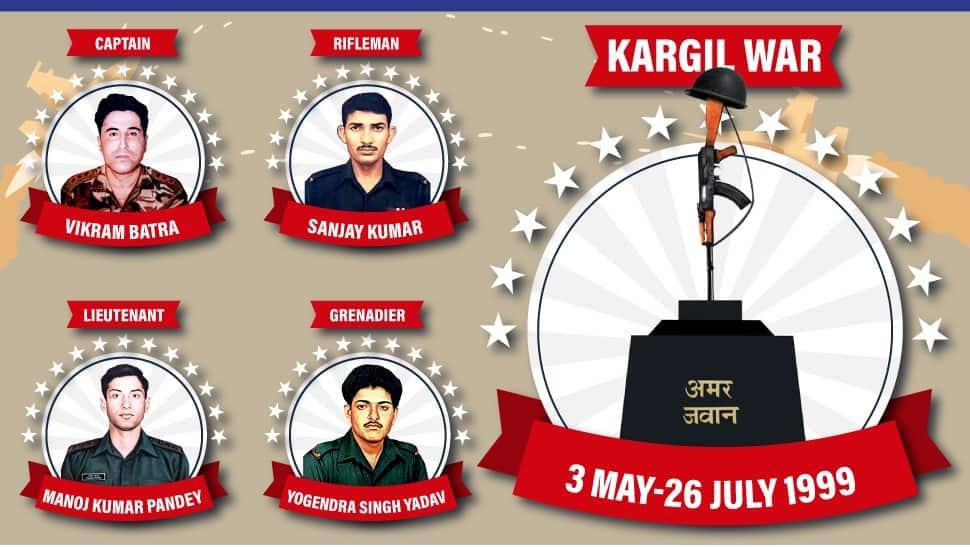 Lest we forget: Kargil war Param Vir Chakra winners