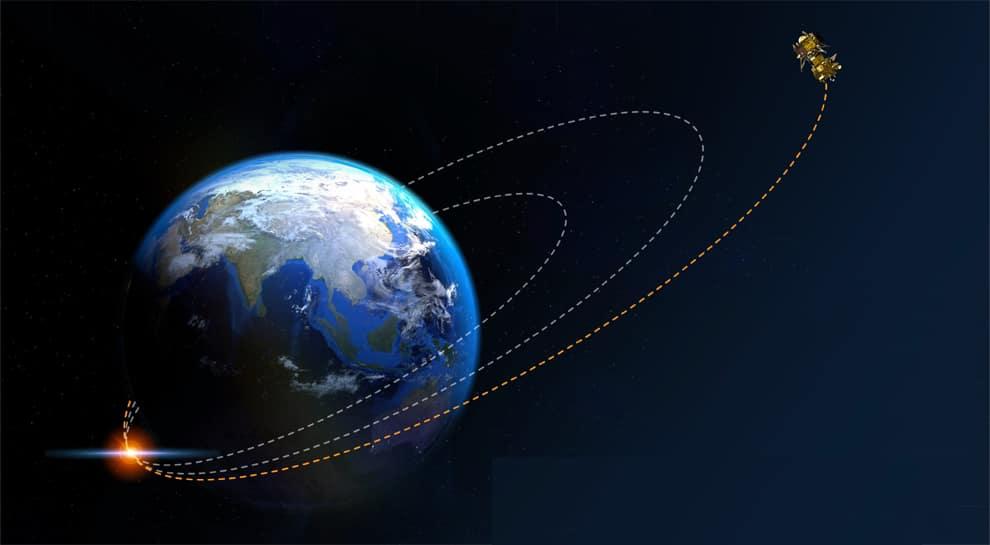 Chandrayaan 2 gets three steps closer to Moon, third orbit raising maneuver successful
