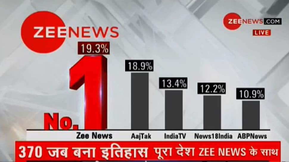 India watched Zee News when Centre abrogated Article 370