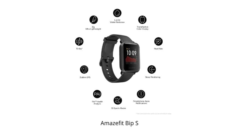 Amazfit Bip S is priced at Rs. 4,999.