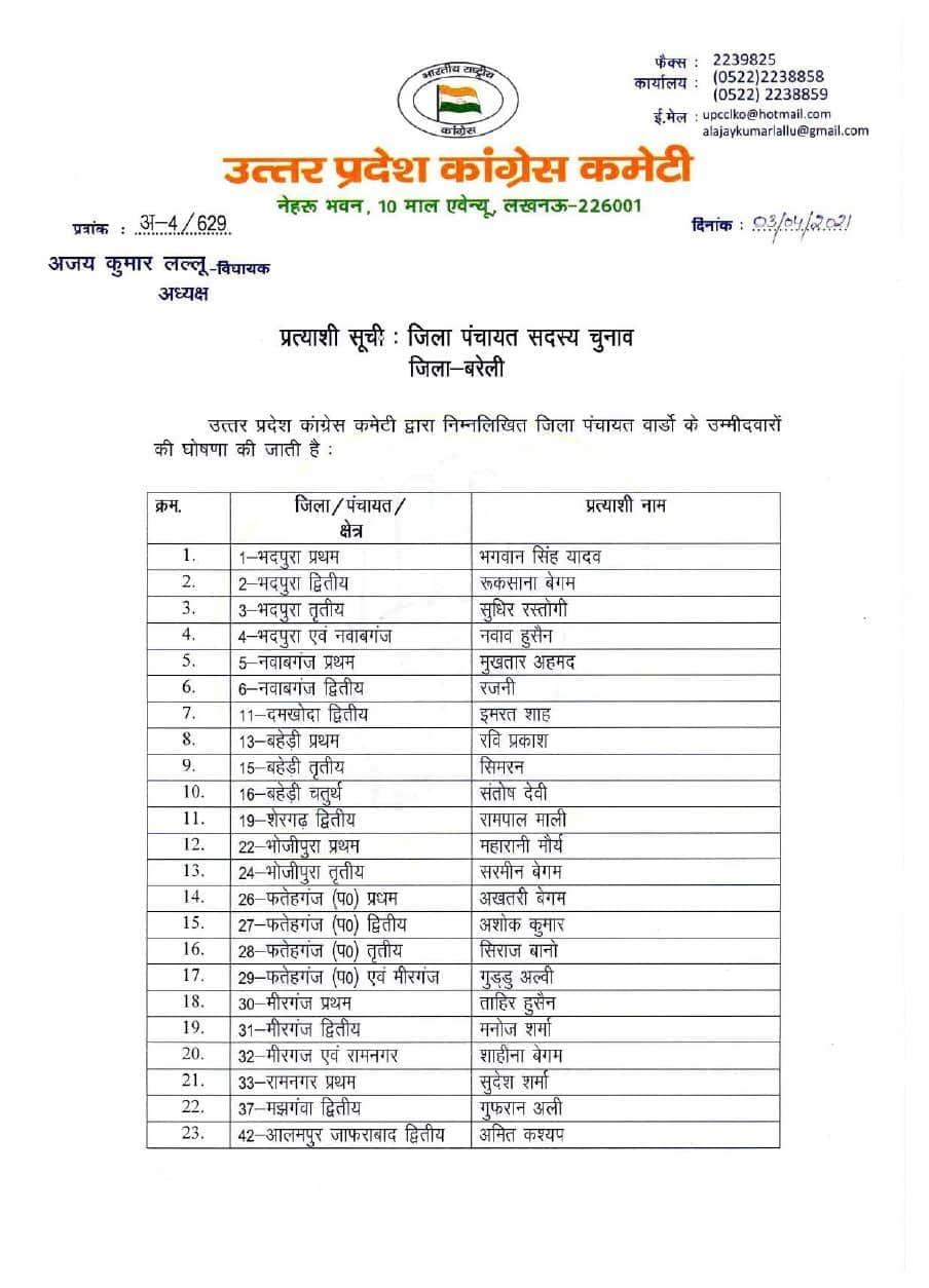 UP Panchayat elections 2021 Bareilly