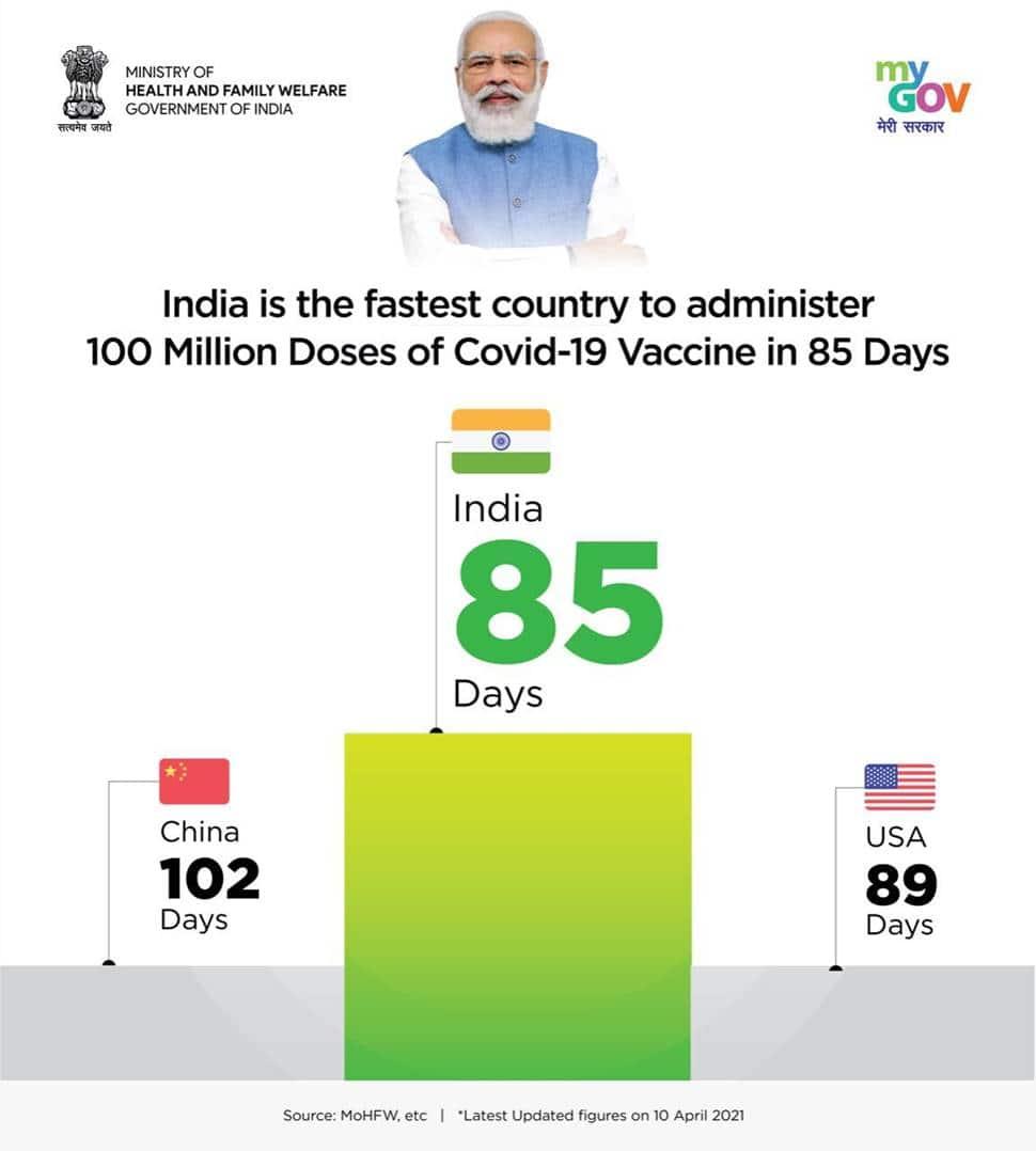 COVID-19, COVID-19 vaccine,