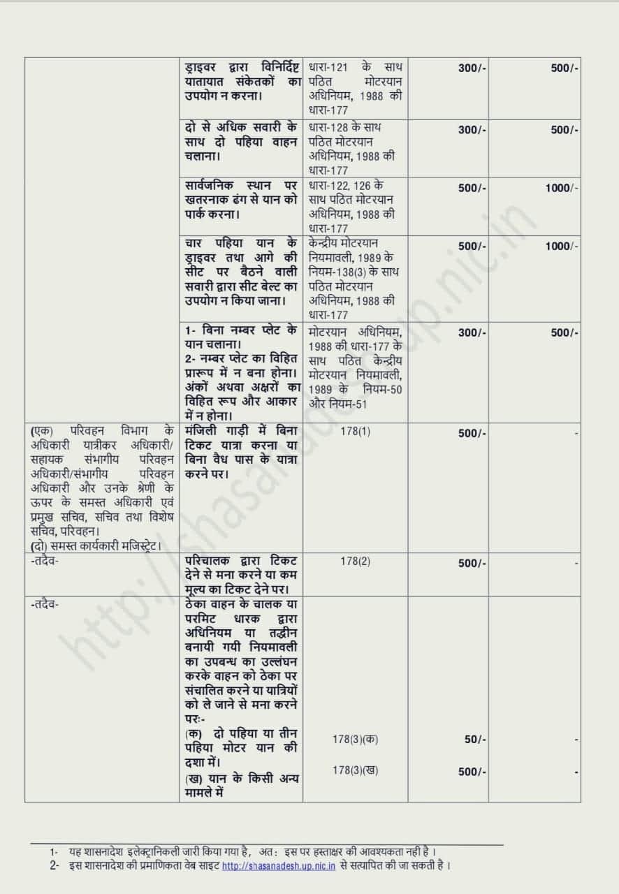 Uttar Pradesh hikes fines for violation of traffic rules | Uttar