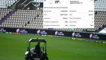 WTC Final, Southampton weather today: Rain & bad-light set to impact India vs New Zealand Day 3