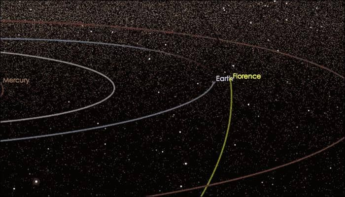 Asteroid Florence to whizz past Earth at a safe distance on Septmeber 1, says NASA