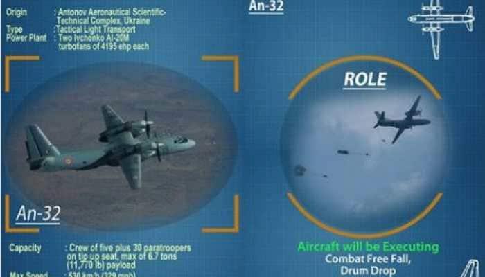 Vayushakti 2019: IAF's An-32 tactical light transport aircraft to display its might
