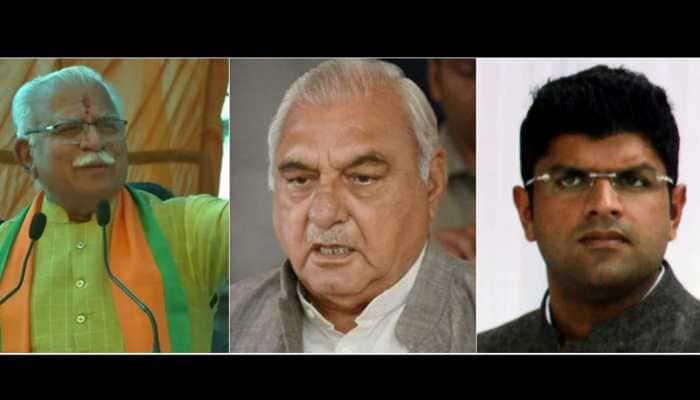 Congress resurgence, JJP rise stop BJP short of majority in Haryana