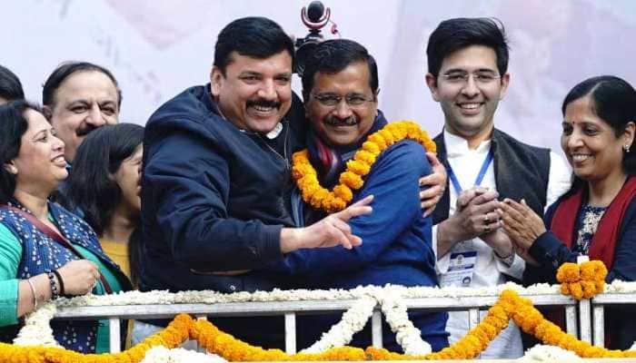 Delhi Assembly election 2020 results: AAP wins Narela, Badli, Rithala, Bawana, Mundka, Kirari, Sultanpur Majra, Nangoli Jat, Mangolpuri  Assembly seats of North West Delhi Lok Sabha constituency