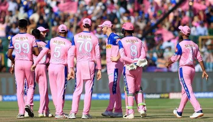 IPL 2021 auction: Rajasthan Royals full squad, player list