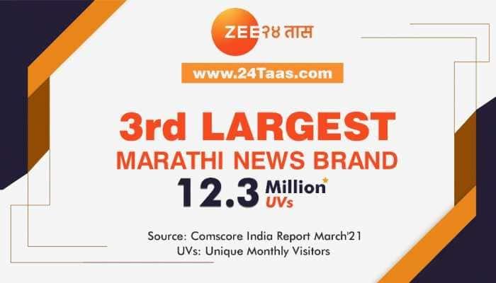 24Taas.com achieves 3rd position on Comscore, crosses 12 million Unique Monthly Visitors
